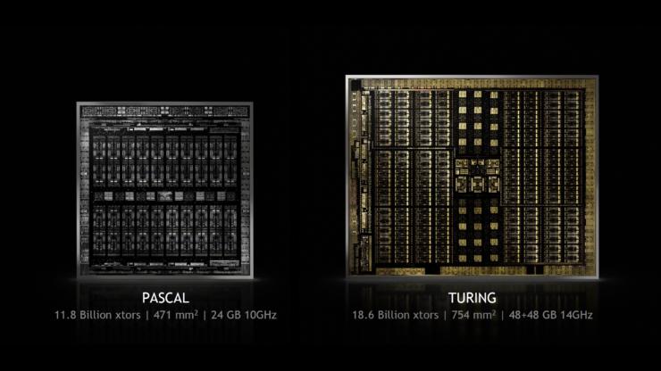 Pascal vs. Turing