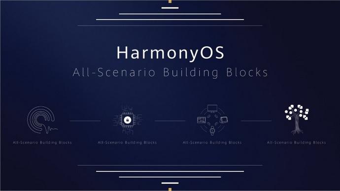 HarmonyOS — чем Huawei ответит Android